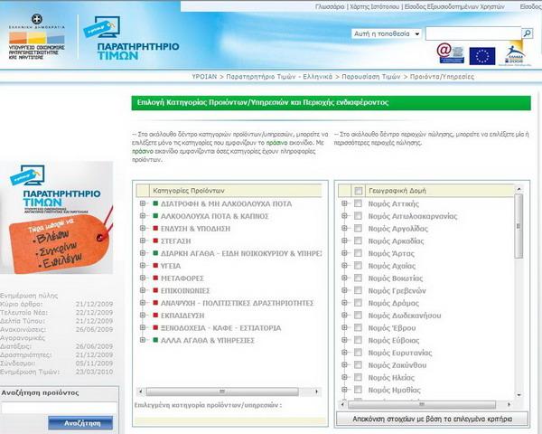 Κοινόχρηστο μερίδιο αγοράς ιστότοπων